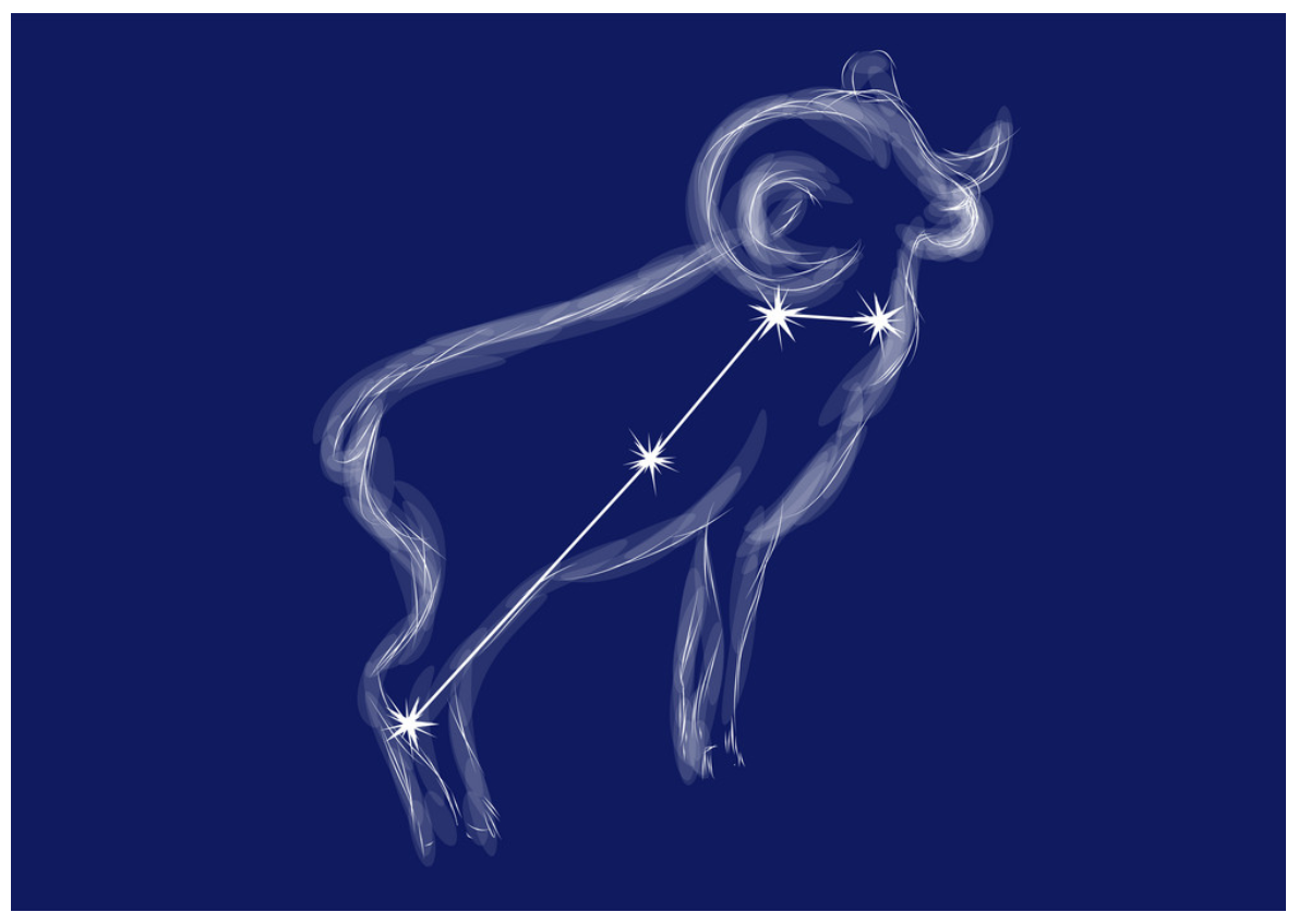 Aries Birthstone List, Color and Meanings