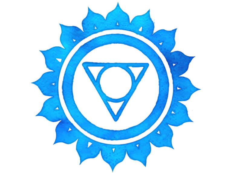 Throat Chakra Crystal Stones List, Meanings and Uses
