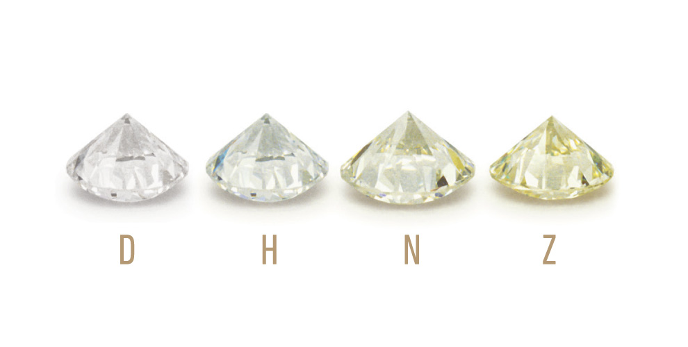 What Color is April Birthstone?