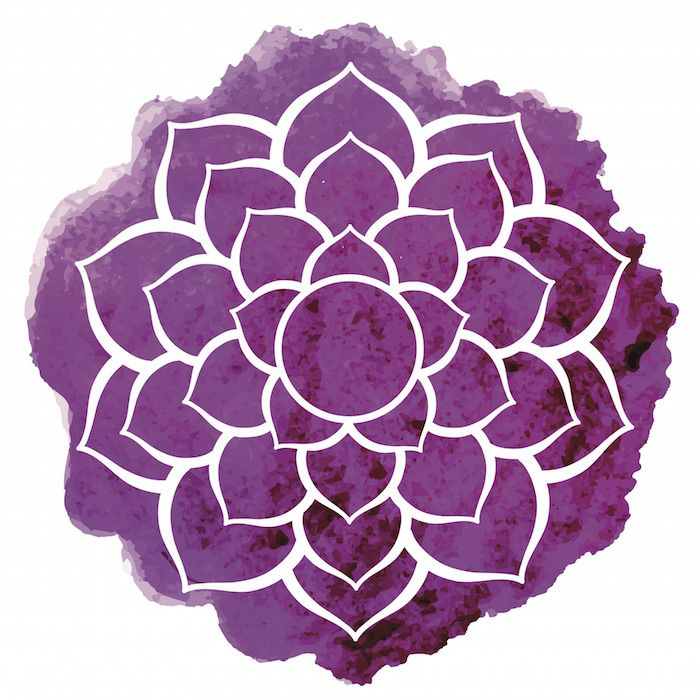What is the Symbol for the Crown Chakra?