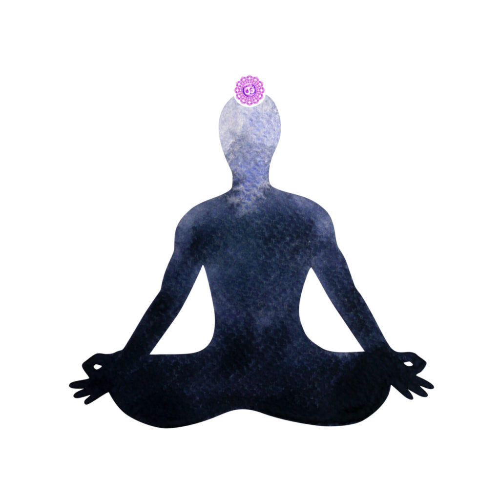 Where is the Crown Chakra Located?