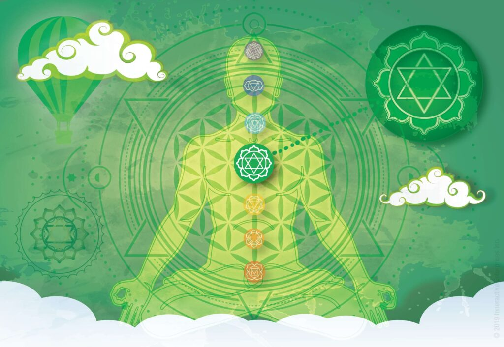 Where is the Heart Chakra Located?