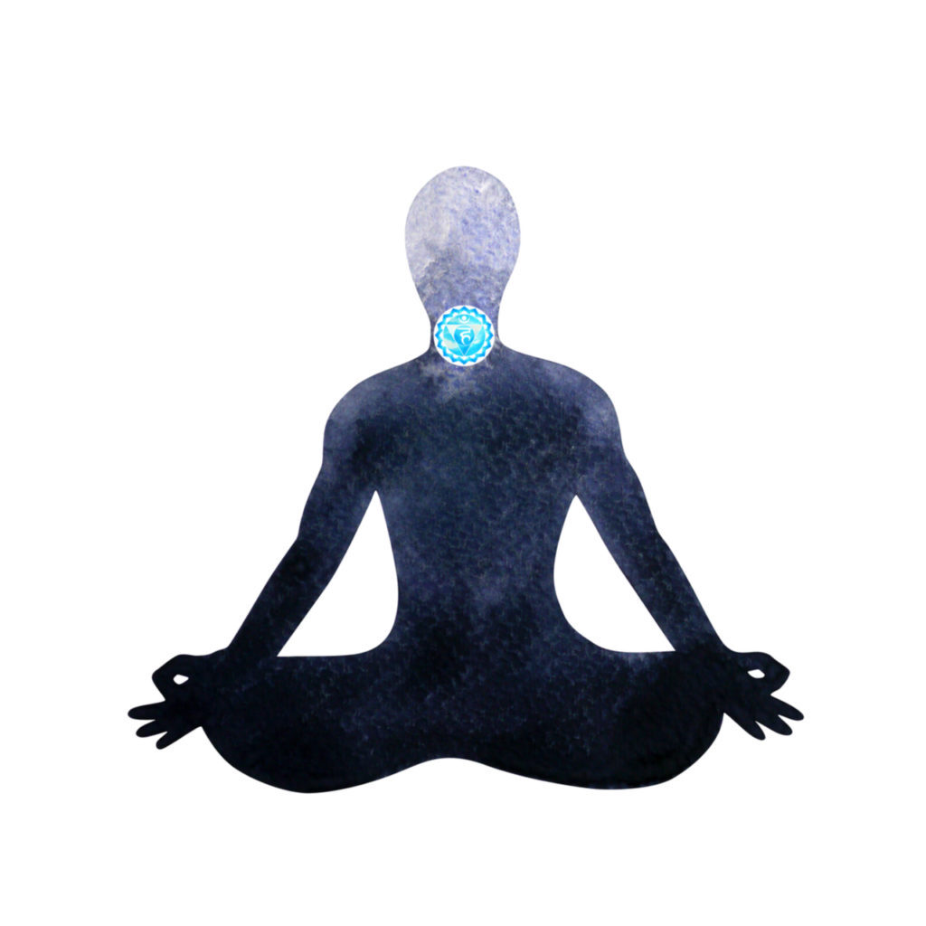 Where is the Throat Chakra Located?