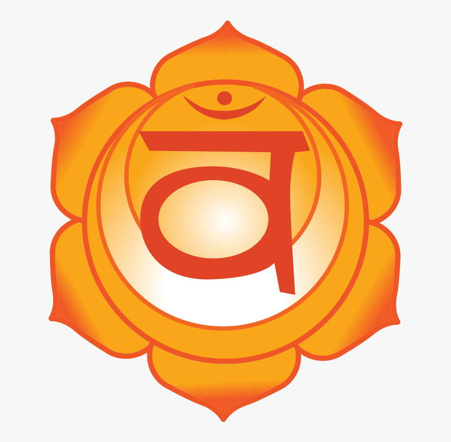 What is the Symbol for the Sacral Chakra?